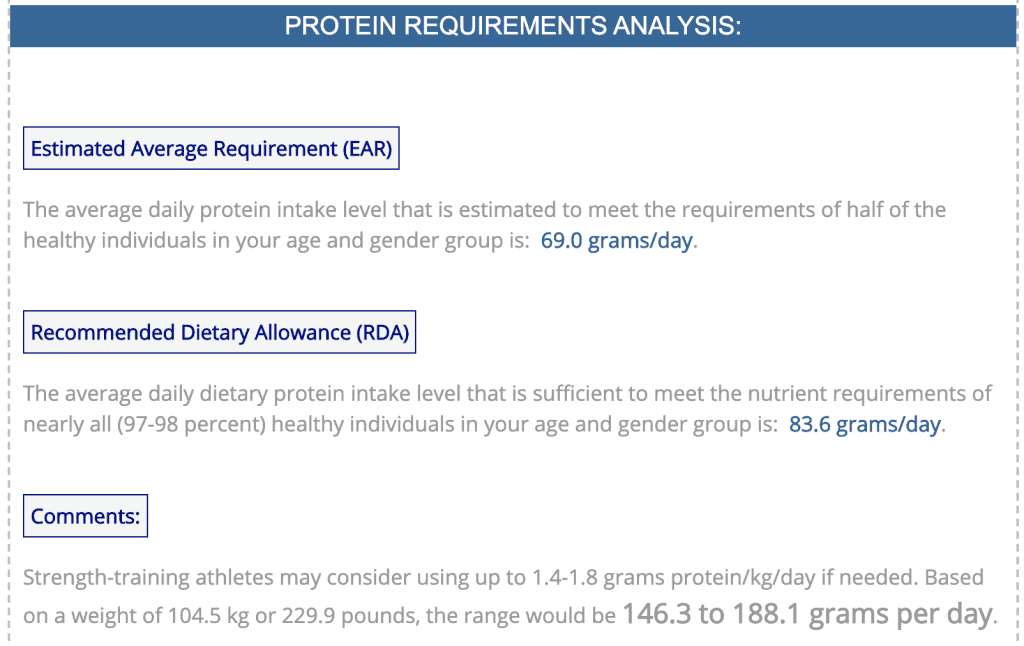 Daily protein requirement intake based on 230 lb vegan pro athlete
